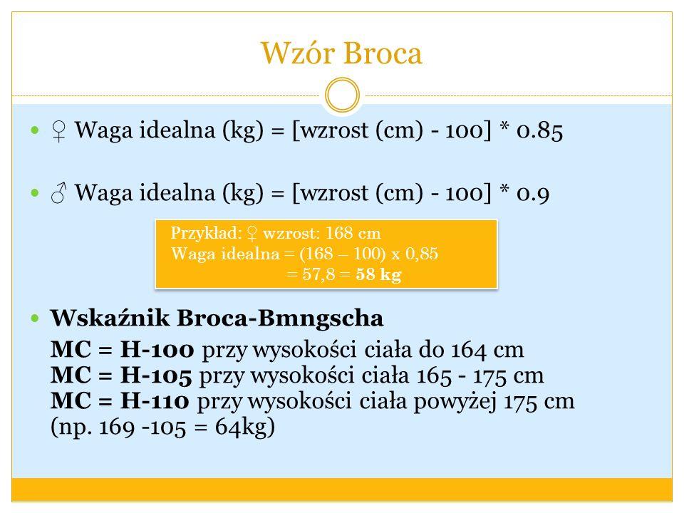 Wzór Broca ♀ Waga idealna (kg) = [wzrost (cm) - 100] * 0.85